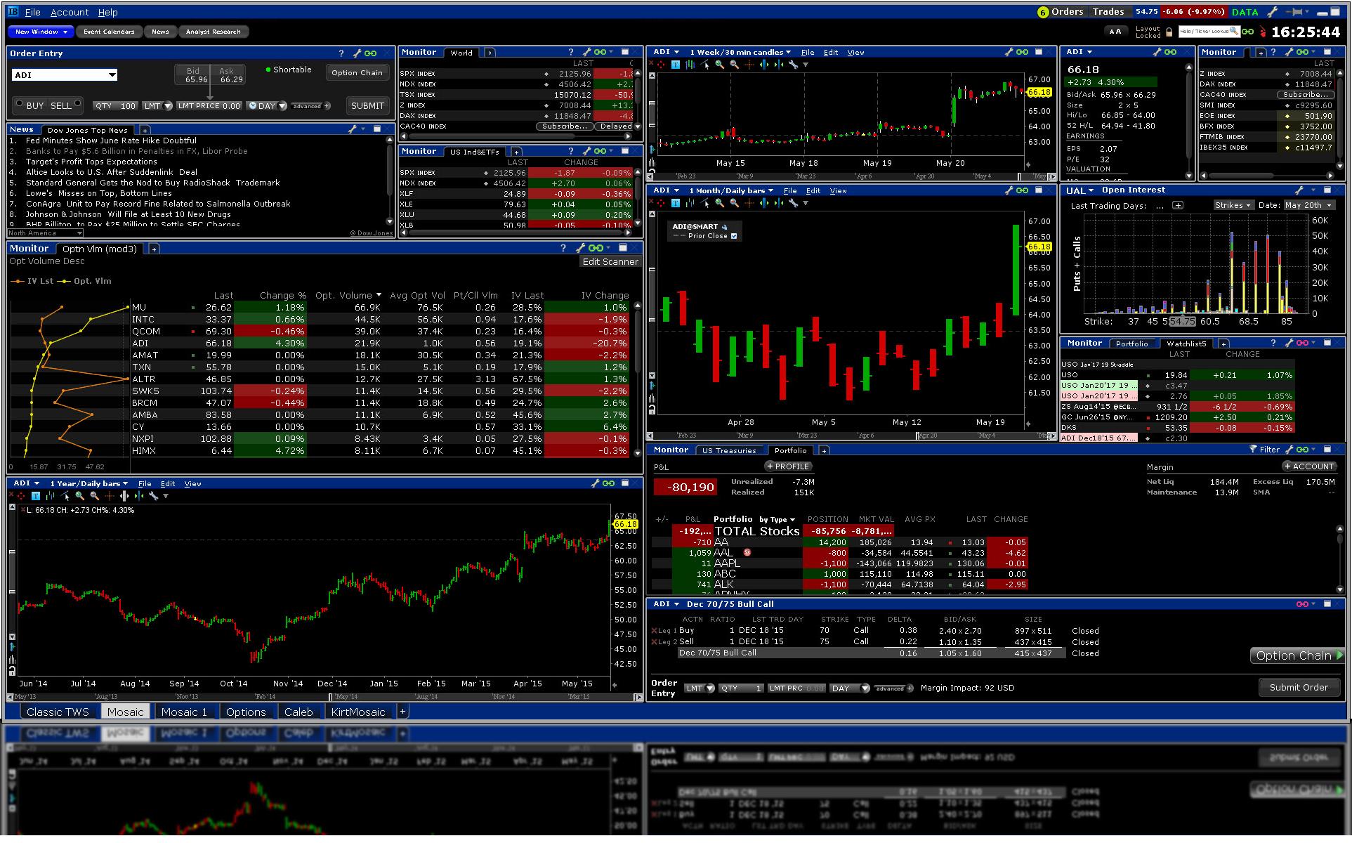 TWS Mosaic global trading platform.